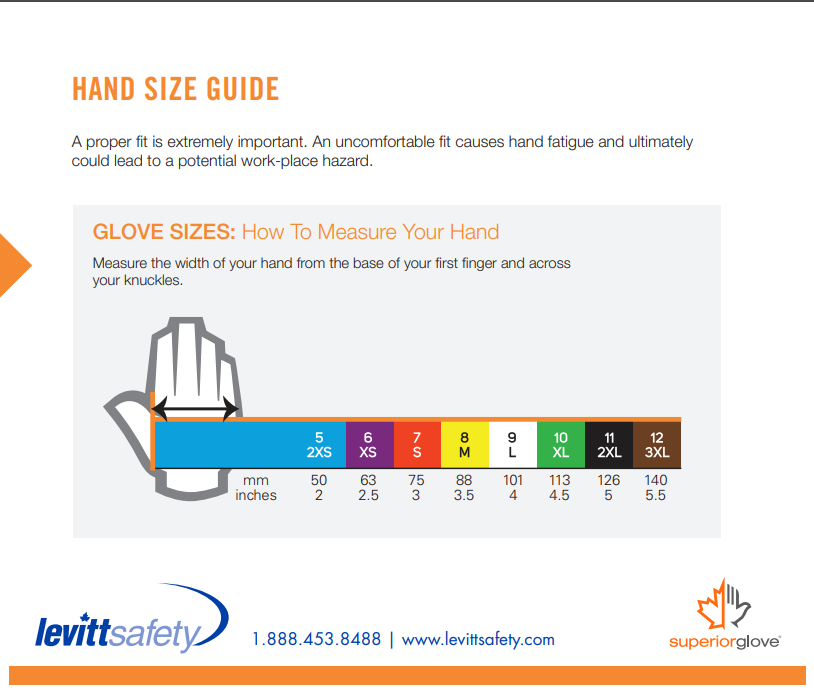 chart tells you how to find the right glove size