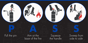 The PASS Method: How to Use a Fire Extinguisher