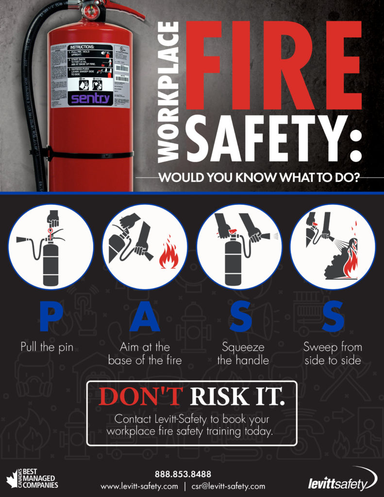 PASS Poster, Fire protection safety