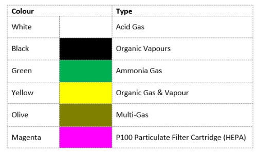 cartridge and filter colors