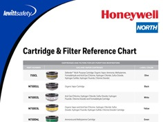 Cartridge & Filter Reference Chart