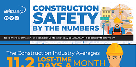 Construction Safety by the Numbers