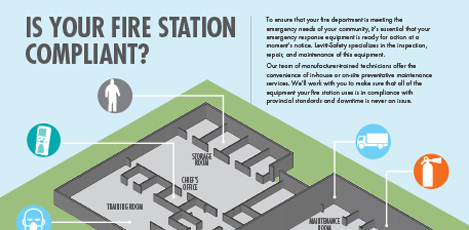 Is Your Fire Station Compliant?